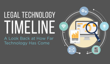 Development Timeline: Legal Technology - Infographic