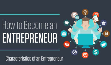 Do You Have the E-Gene? How to Become an Entrepreneur - Infographic