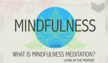 Everything You Need to Know about Mindful Meditation - Infographic