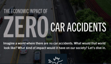 Future Vision: Economic & Societal Impact of Zero Car Accidents - Infographic
