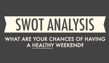 Healthy Vs Sluggish Weekend? Analyze Your Chances - Infographic