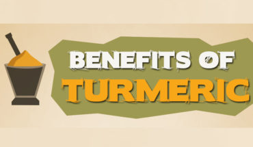 How Turmeric Benefits You - Infographic