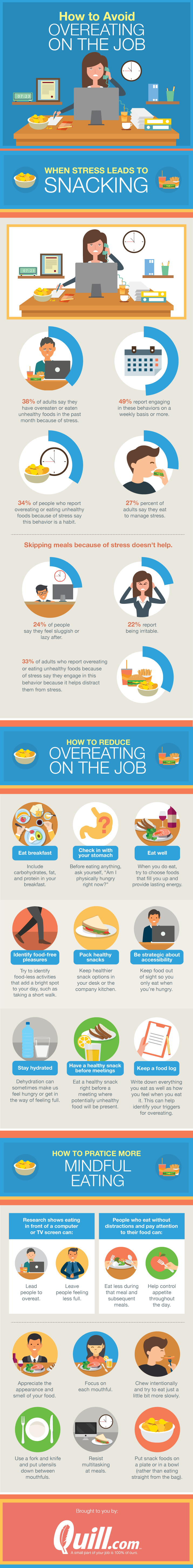 How to Break the Job-Stress and Overeating Nexus - Infographic