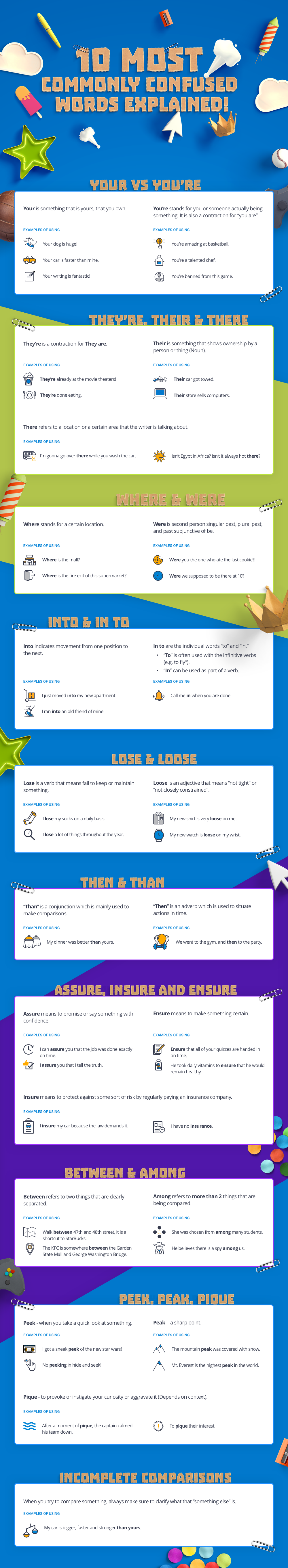 Meanings and Spellings of Commonly Confused Words - Infographic