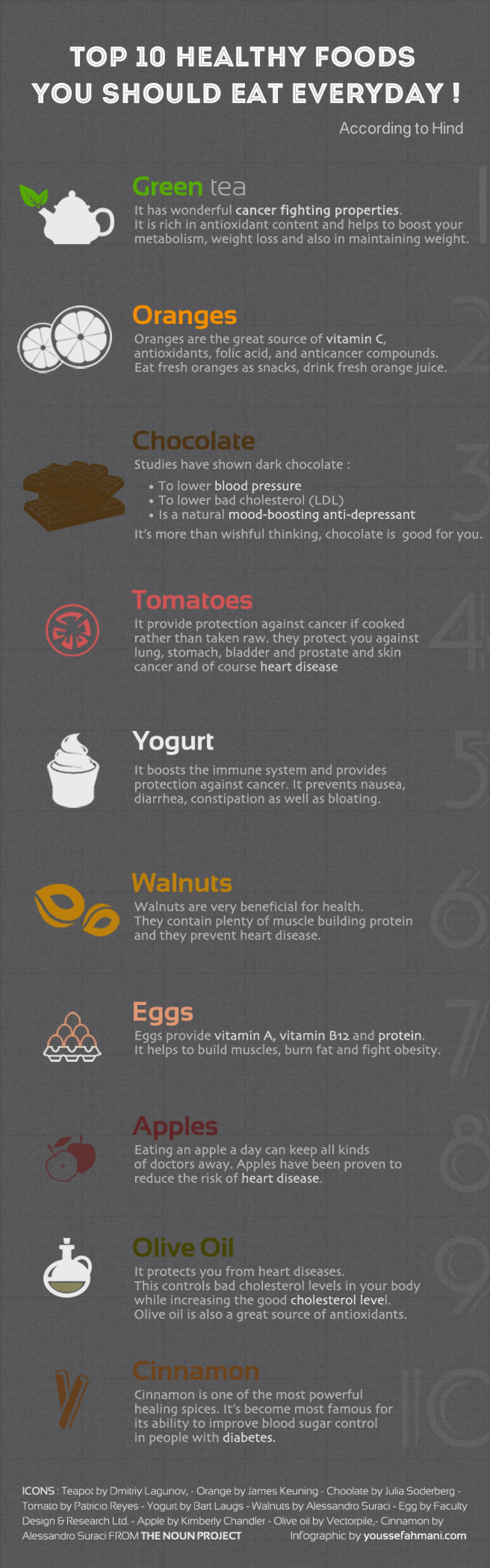 Must Eat Everyday Food Items - Infographic