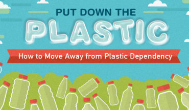 Plastic is Choking Our Planet: Only We Can Save It! - Infographic