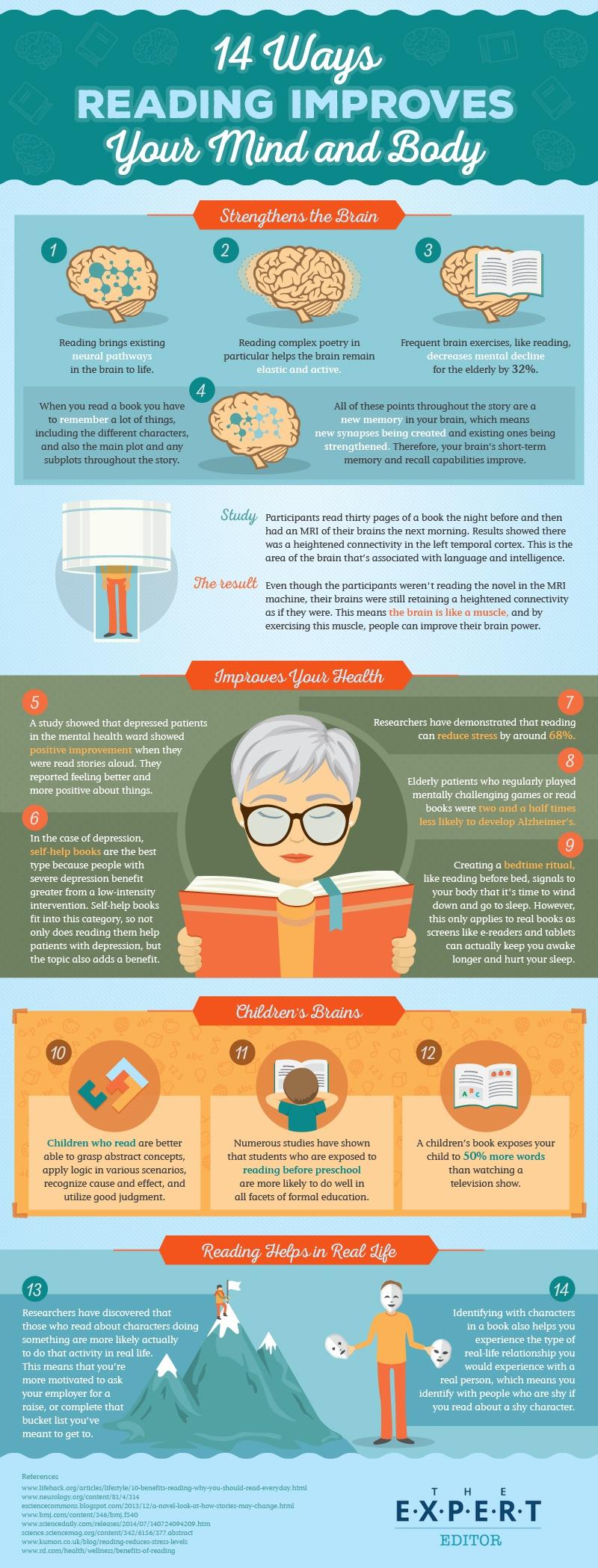 Reading: The Best Brain Exerciser - Infographic