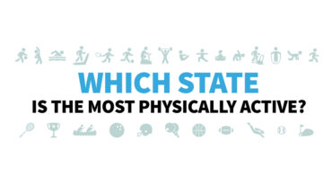 The 'Physical Fitness' Map of the USA: State-wise Analysis of Physical Activity - Infographic