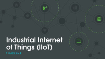 The Modern Revolution: Timeline of Industrial Internet of Things - Infographic