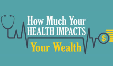 The Surprising Hidden Costs of Unhealthy Lifestyle Habits - Infographic