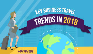 The Traveler is King: Key Business Travel Trends in 2018 - Infographic