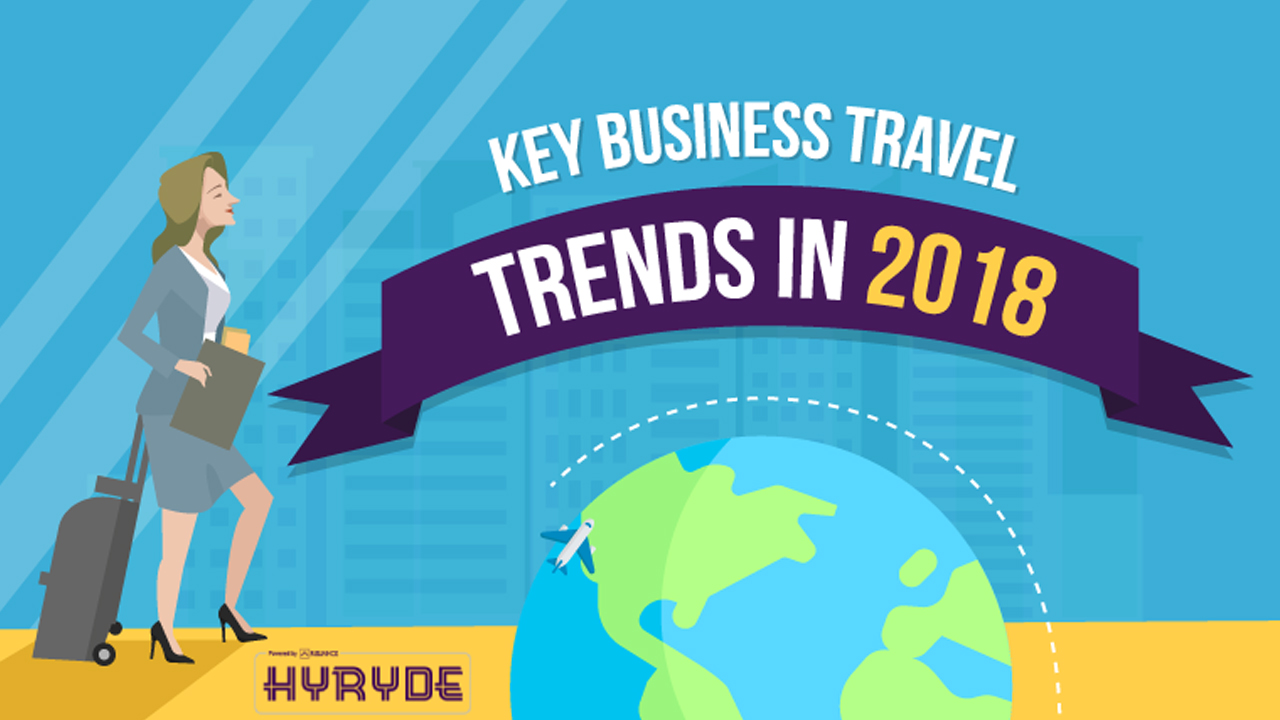 the travelling as a trend in the current time Key us travel industry growth drivers for 2018 travel and tourism is one of the world's fastest-growing sectors, with bookings hitting close to $16 trillion in 2017 1 a strengthening global economy lies at the heart of industry growth.