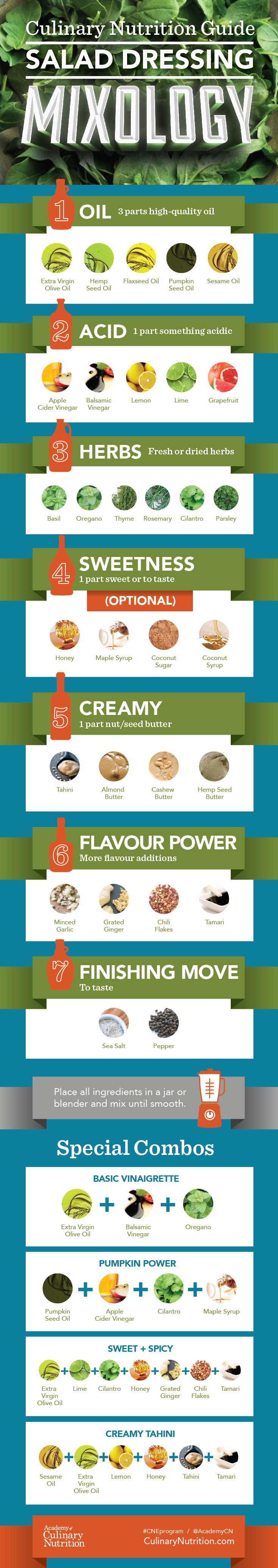 The Ultimate Guide to Perfectly Dressing a Salad - Infographic