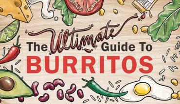 Welcome to Burrito Heaven - Infographic