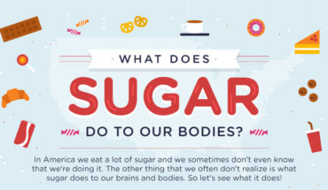 Why Too Little Sugar is Bad, But Too Much is Worse - Infographic