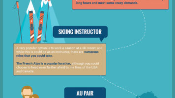 10 Double-Benefit Jobs: Explore the World and Earn a Living - Infographic