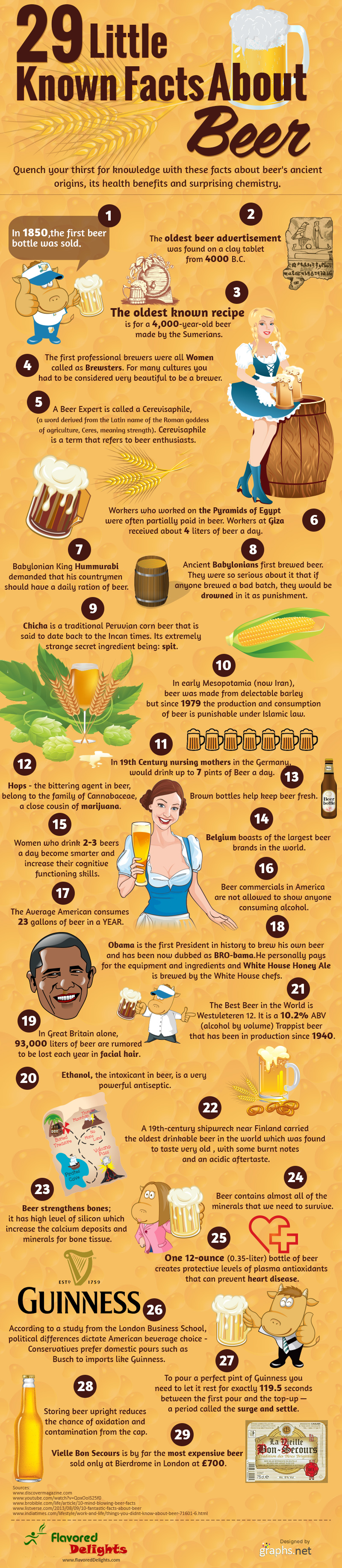 29 Unusual Fun Facts About Beer - Infographic