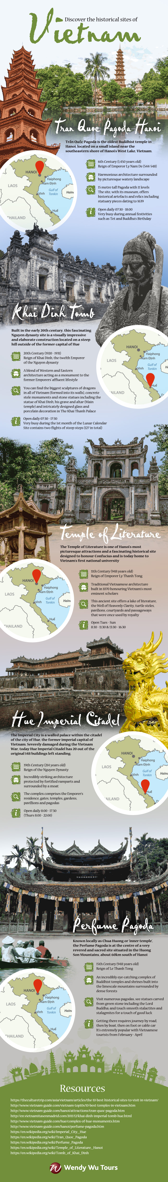 Discovering Vietnam's Historical Landmarks - Infographic