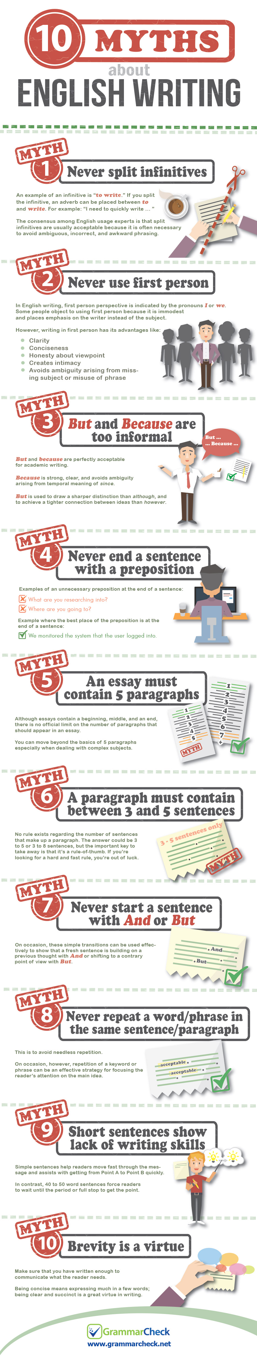 English Language: 10 Writing Myths - Infographic