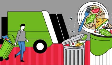 Food Wastage: Numbers Speak - Infographic