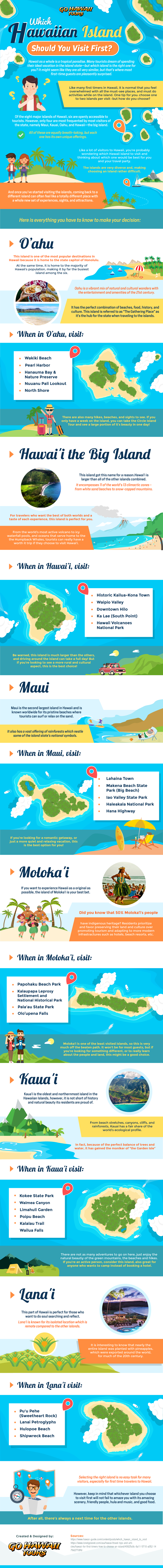 Hawaiian Island Magic: Where Do You Start? - Infographic
