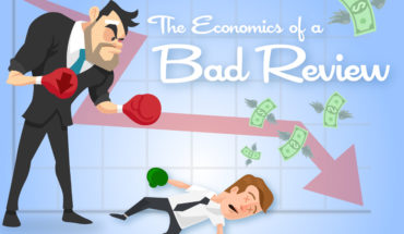 How One Negative Kills Many Positives: The Economics of a Bad Review - Infographic