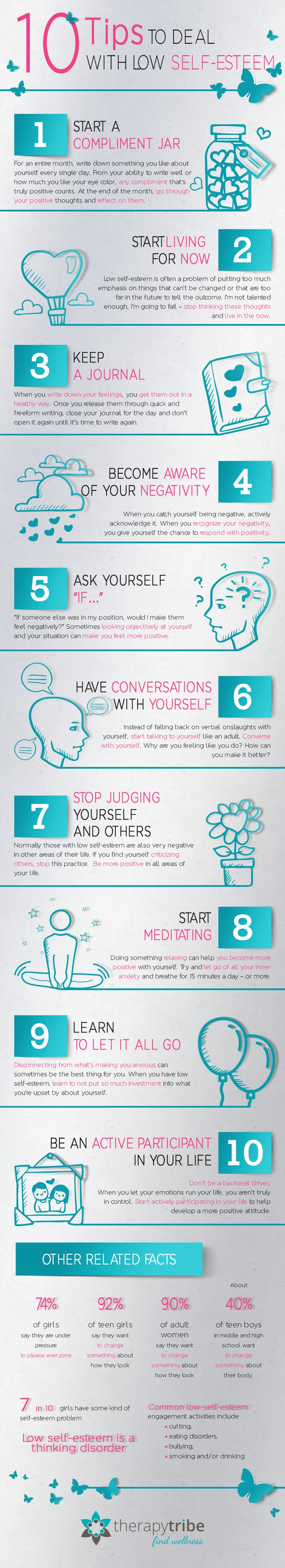 How to Defeat Low Self Esteem: 10 Ways Forward - Infographic