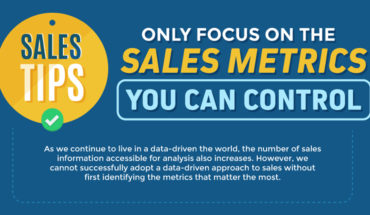 Measuring Sales Performance: Which Sales Metrics Should You Focus on and Control - Infographic