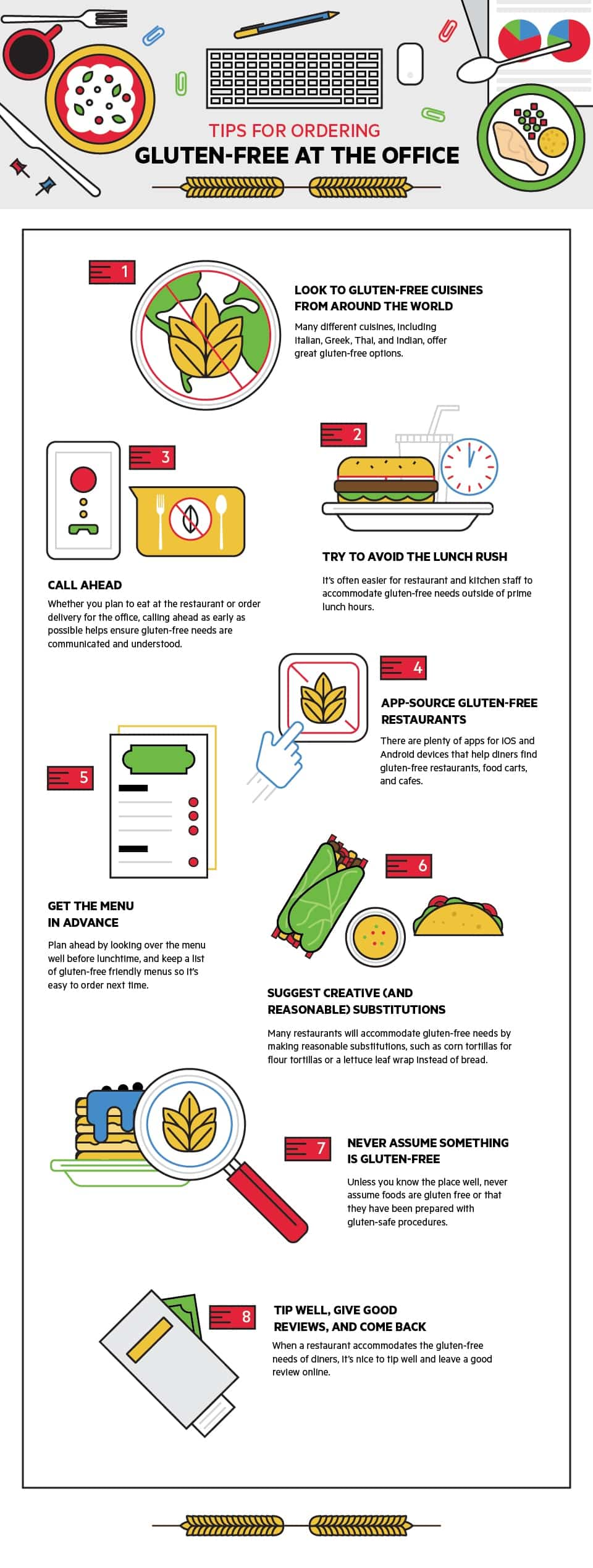 Ordering Gluten-Free at the Office: Tips to Make It Easy - Infographic