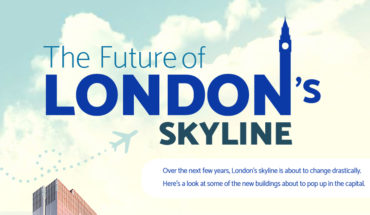Spires, Pinnacles and Scalpels: London's Future Skyline - Infographic