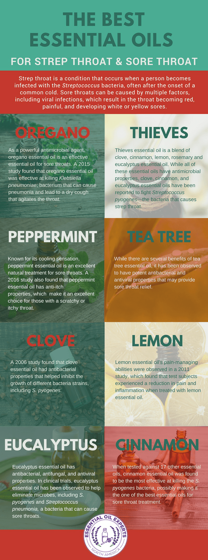 Strep Throat Attack? Why Essential Oils are the Best Cure - Infographic