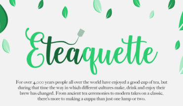 Tea-Making Stories from Around the World - Infographic