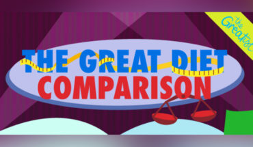 The Battle of the Diets: Comparing 20 Great Diets - Infographic