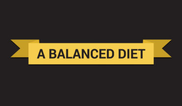 The Key to Proper Nutrition: A Balanced Diet - Infographic