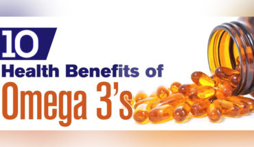 Top 10 Health Benefits of Omega 3 - Infographic