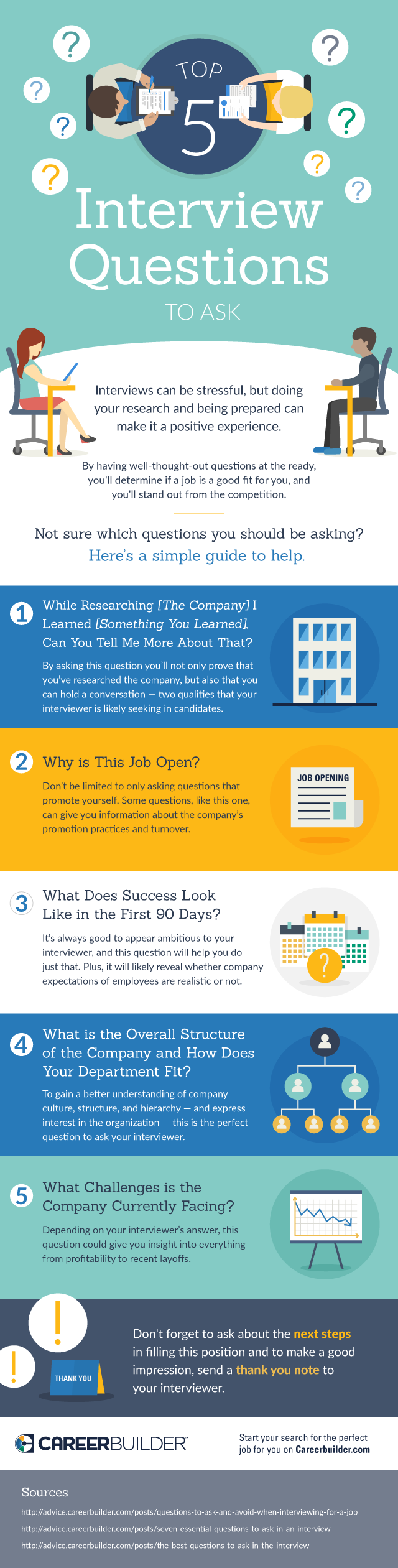 Top 5 Questions to Ask Your Interviewer - Infographic