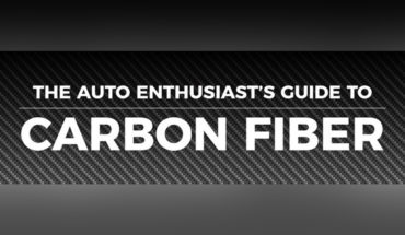 Why Carbon Fiber and Cars Share Magical Chemistry: The Complete Story for Auto Enthusiasts - Infographic