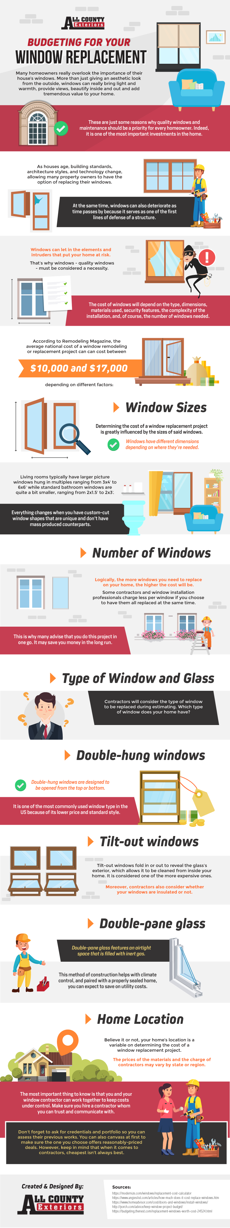 Window Replacement: Your Comprehensive Guide - Infographic