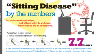 'Sitting Disease': How It Affects Overall Health - Infographic