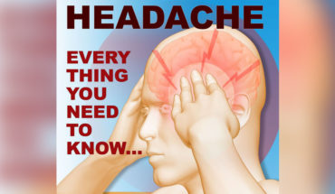All About Headaches: Facts & Figures, Symptoms & Solutions - Infographic