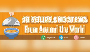 Around the World in 50 Soups (and Stews)! - Infographic