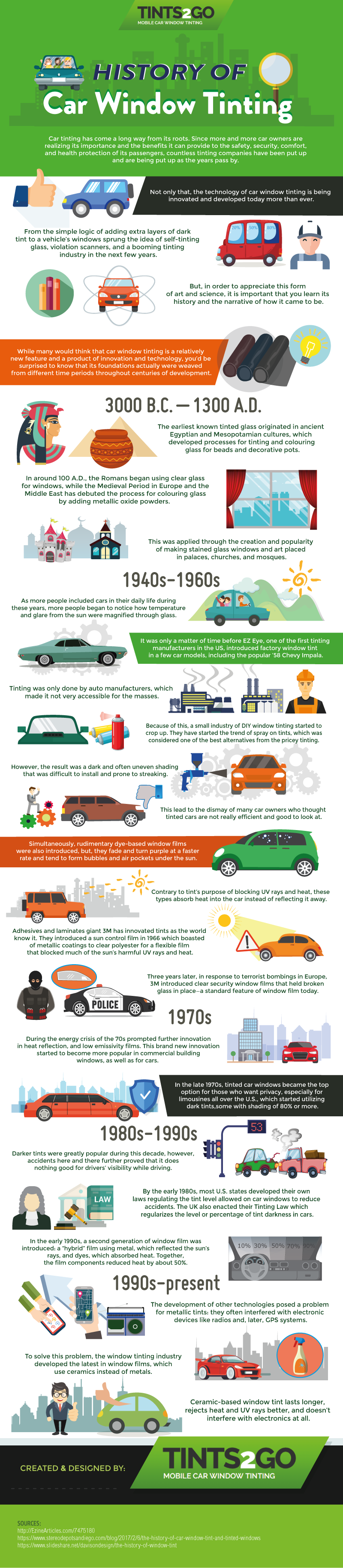 Car Window Tinting: Historical and Future Perspective - Infographic