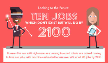 Careers in 2100: A Peek into Future Job Opportunities - Infographic