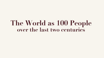 How Humanity Developed in the Last Two Centuries - Infographic