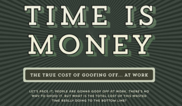 How Much Are Your Mini-Breaks Costing Your Organization? - Infographic