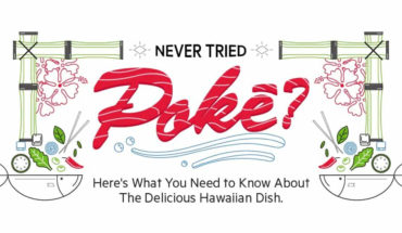 How to Make Poké, Hawaii's Unique Fish-in-a-Bowl - Infographic