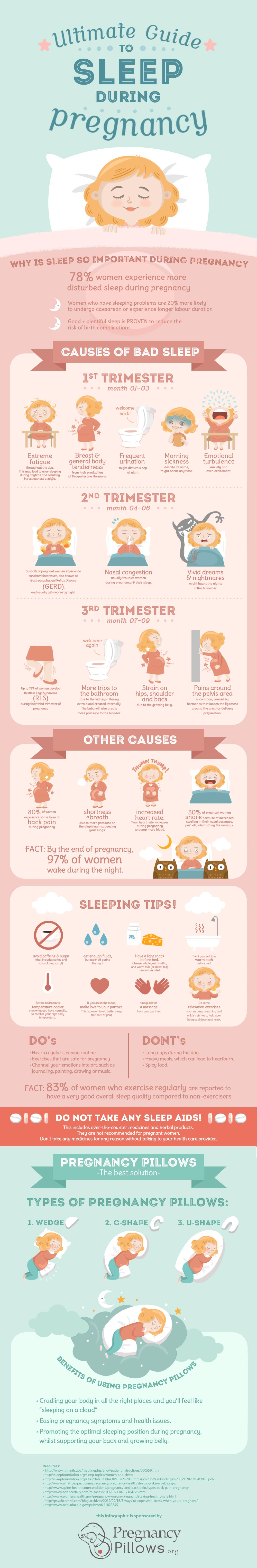How to Sleep Like a Baby: Guide to Restful Sleep During Pregnancy - Infographic