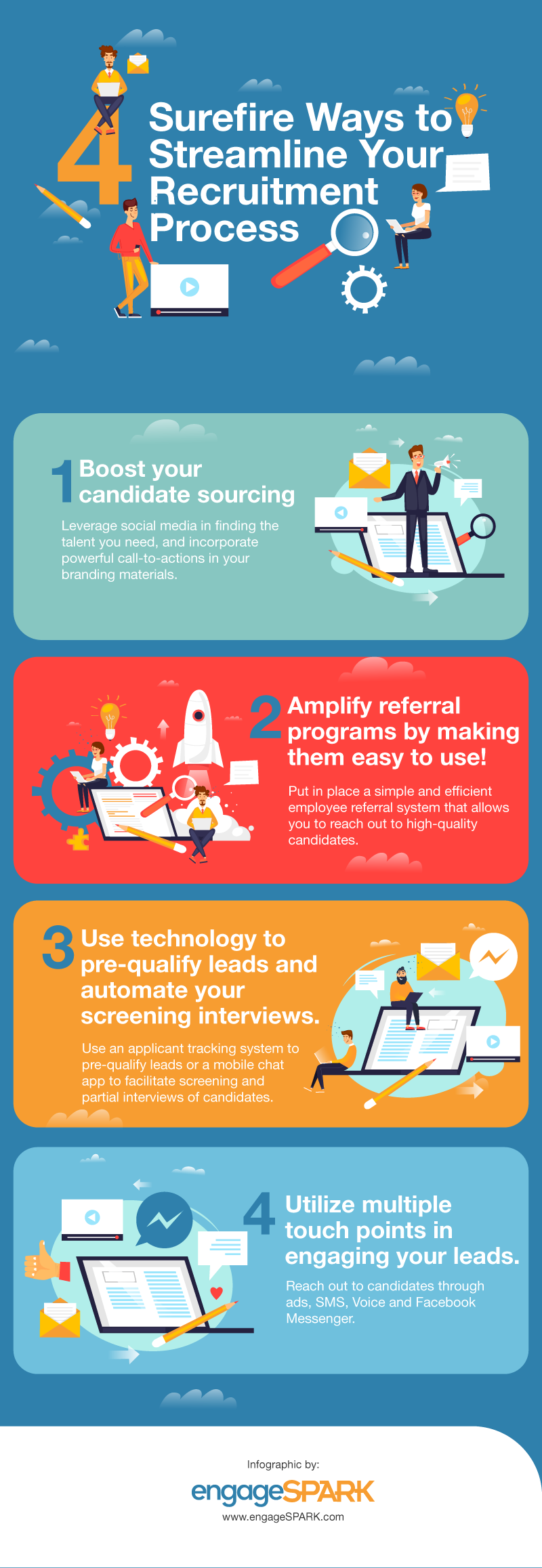 How to Streamline and Boost Your Recruitment Process: 4 Novel Strategies - Infographic