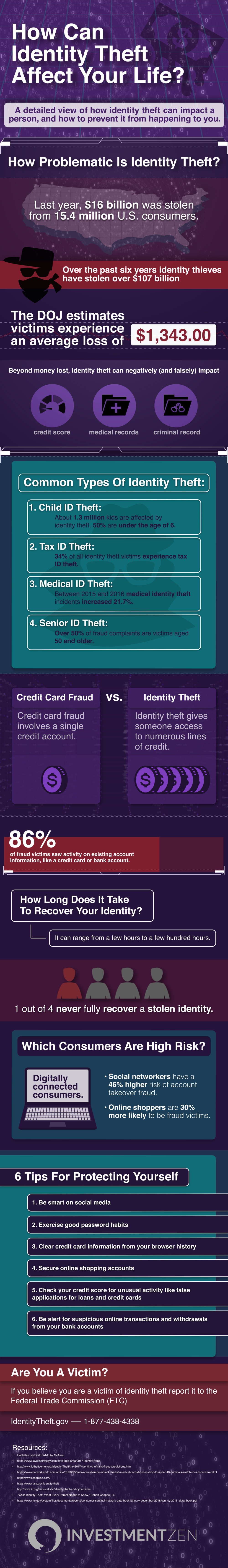 Identity Theft: 6 Tips to Protect Yourself - Infographic