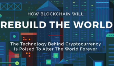 Information Age Version2: How Blockchain is Rebuilding the World - Infographic
